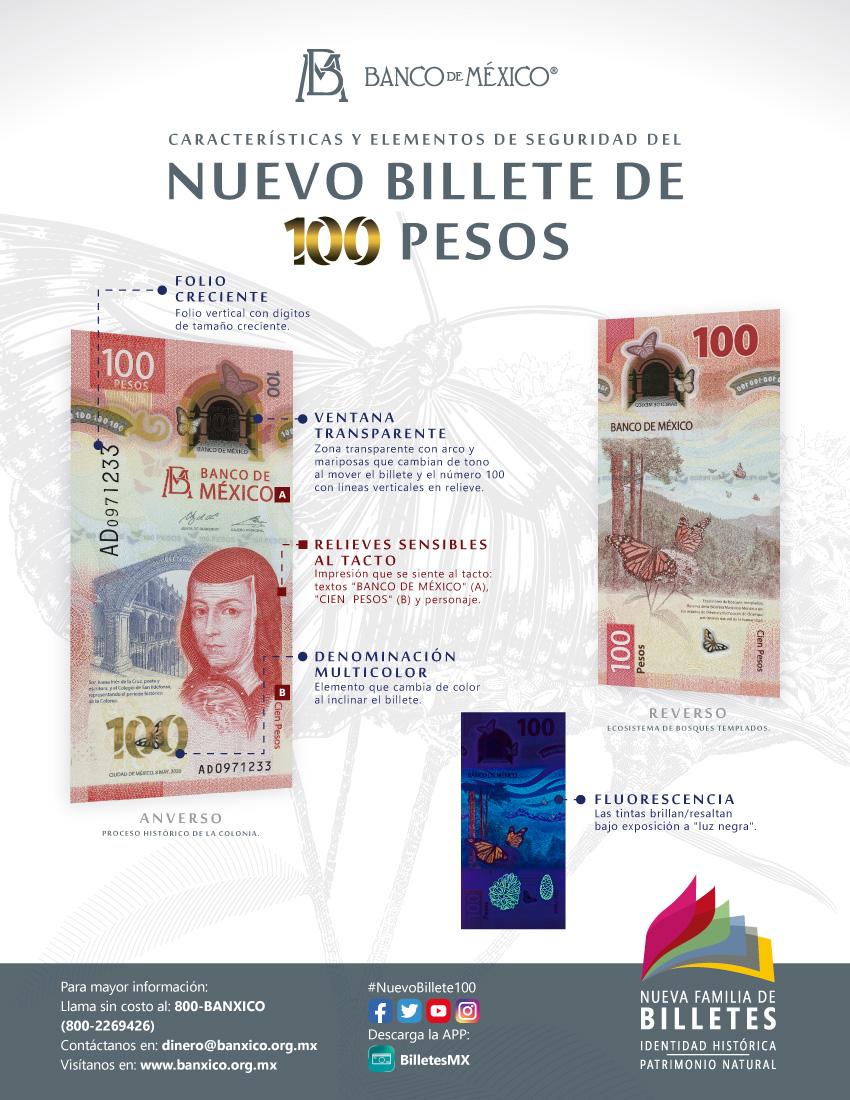 Дизайн новой мексиканской купюры 100 песо